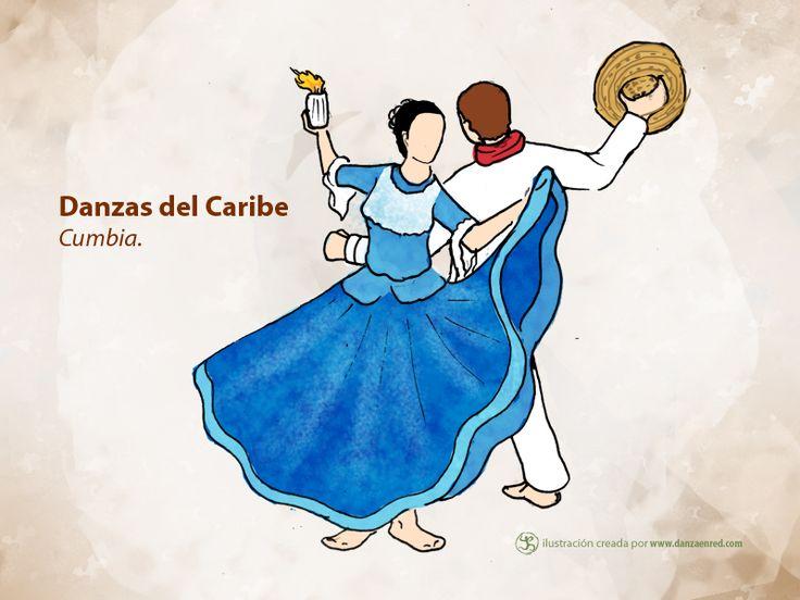 Es una da las danzas más reconocidas del Caribe colombiano, el porro y la puya tienen elementos de ella: http://www.danzaenred.com/articulo/las-danzas-mas-conocidas-del-caribe-colombiano