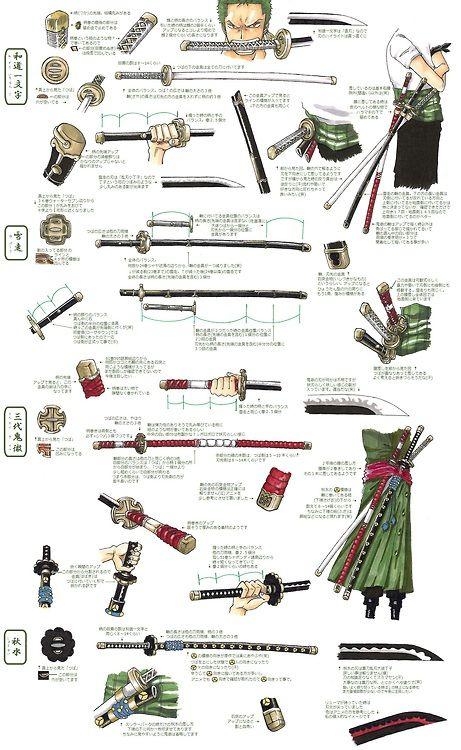 Zoro's swords, One Piece