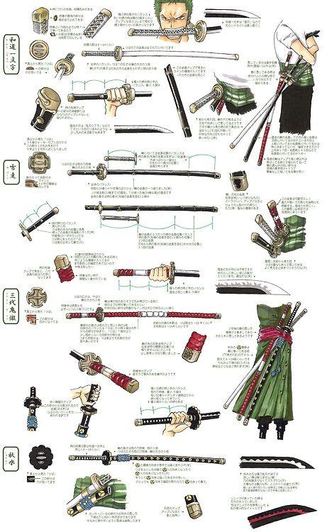 Zoro's swords, One Piece