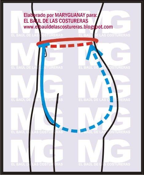 Cómo medir el tiro delantero y trasero de un pantalón clásico a la cintura   EL BAÚL DE LAS COSTURERAS