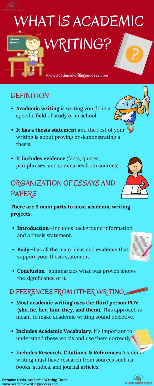 What Is Academic Writing What You Need To Know Academic Writing Success Academic Writing Essay Writing Skills Essay Writing Help