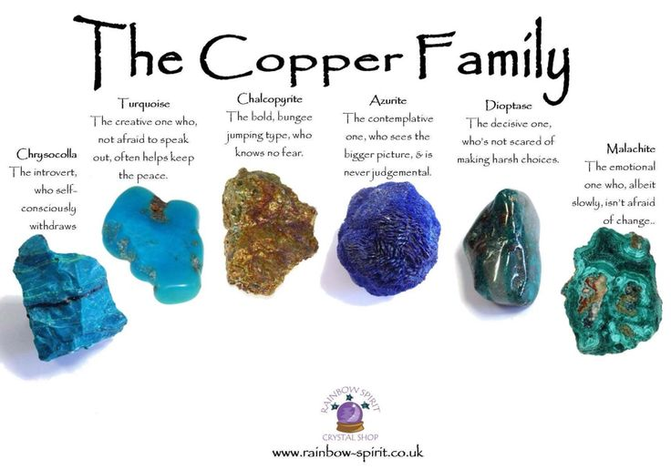 Crystal healing poster by Rainbow Spirit comparing the healing properties of copper secondary minerals