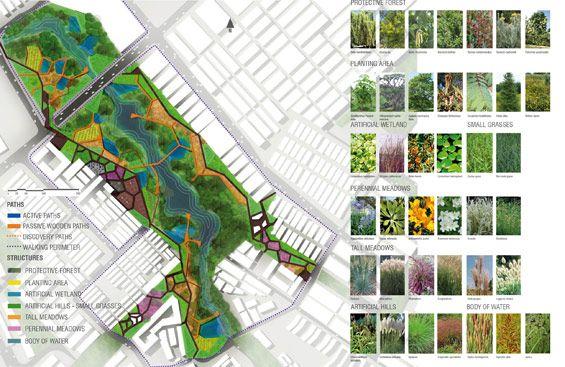 landscape architecture dissertation