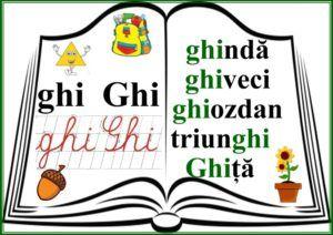 grupurile de litere - grupul GHI