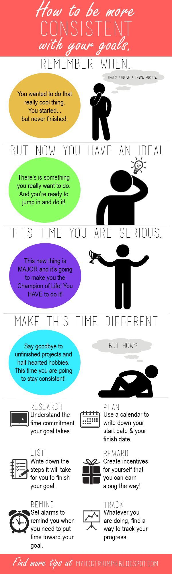 How To Be More Consistent With Your Goals #infographic