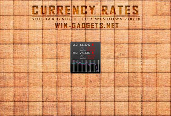 #Currency #Rates - Курсы валют #USD #RUB #EUR