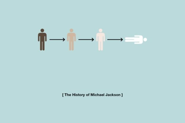 Pictograms depict the story of Michael Jackson, Napoleon, Julius Caesar, Marie Antoinette and more.