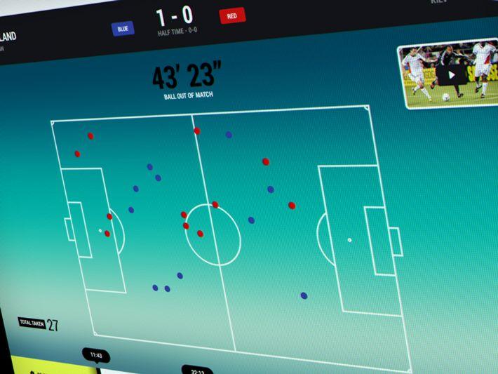 Football Analysis - S.H.I.E.L.D by ★ Markos Evans