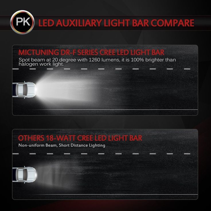 74 best amazon mictuning led light bar images on pinterest amazon mictuning 2x 4 18w led lights bar spot driving fog lights mozeypictures Image collections