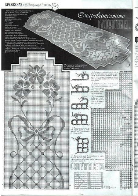 Scheme crochet no. 980 | Kira scheme crochet