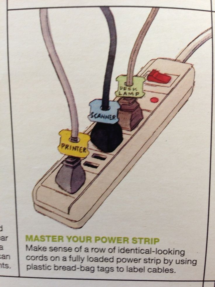 Master Your Power Cord