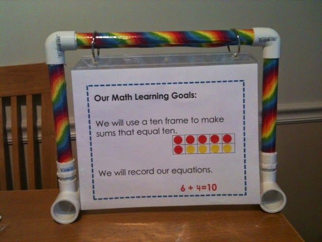 Learning Goal or Anchor Chart desktop stand. DIY with PVC pipe. Kathy's First Grade Adventure