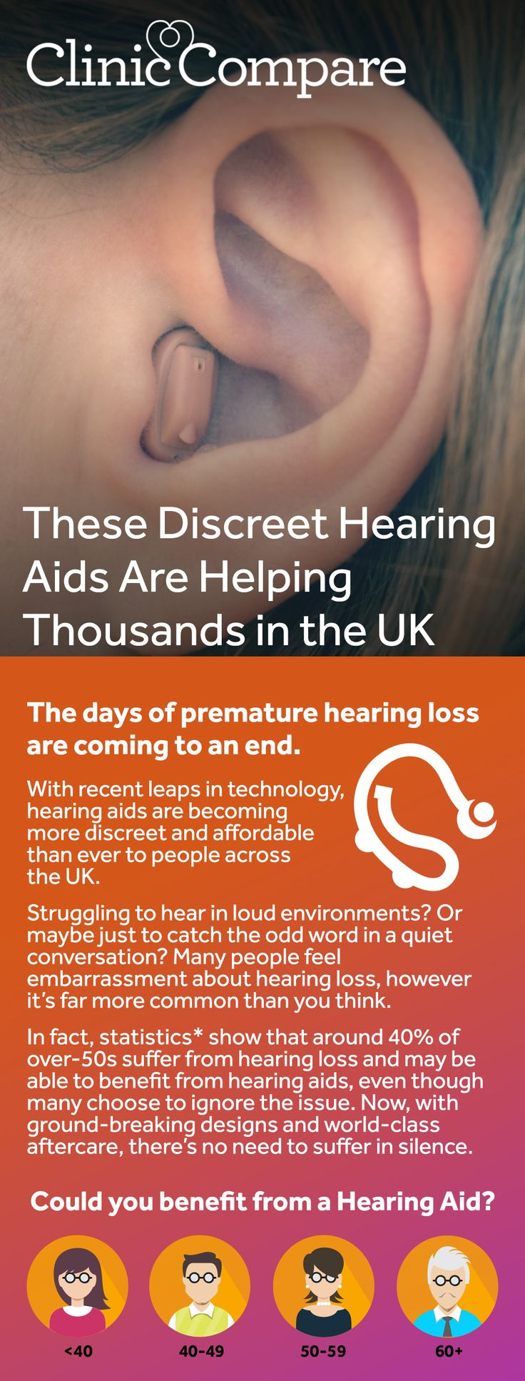 The days of premature hearing loss are coming to an end with recent leaps in