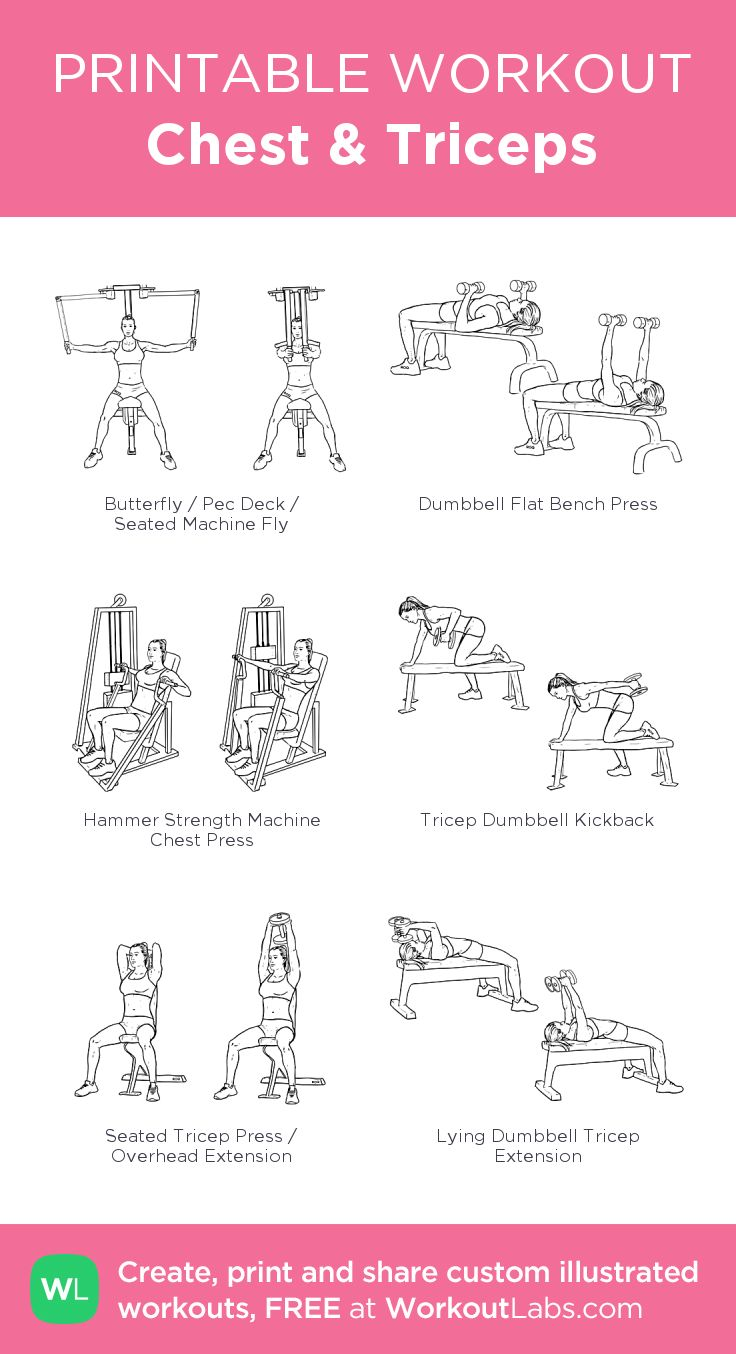 Chest & Triceps: my visual workout created at WorkoutLabs.com • Click through to customize and download as a FREE PDF! #customworkout