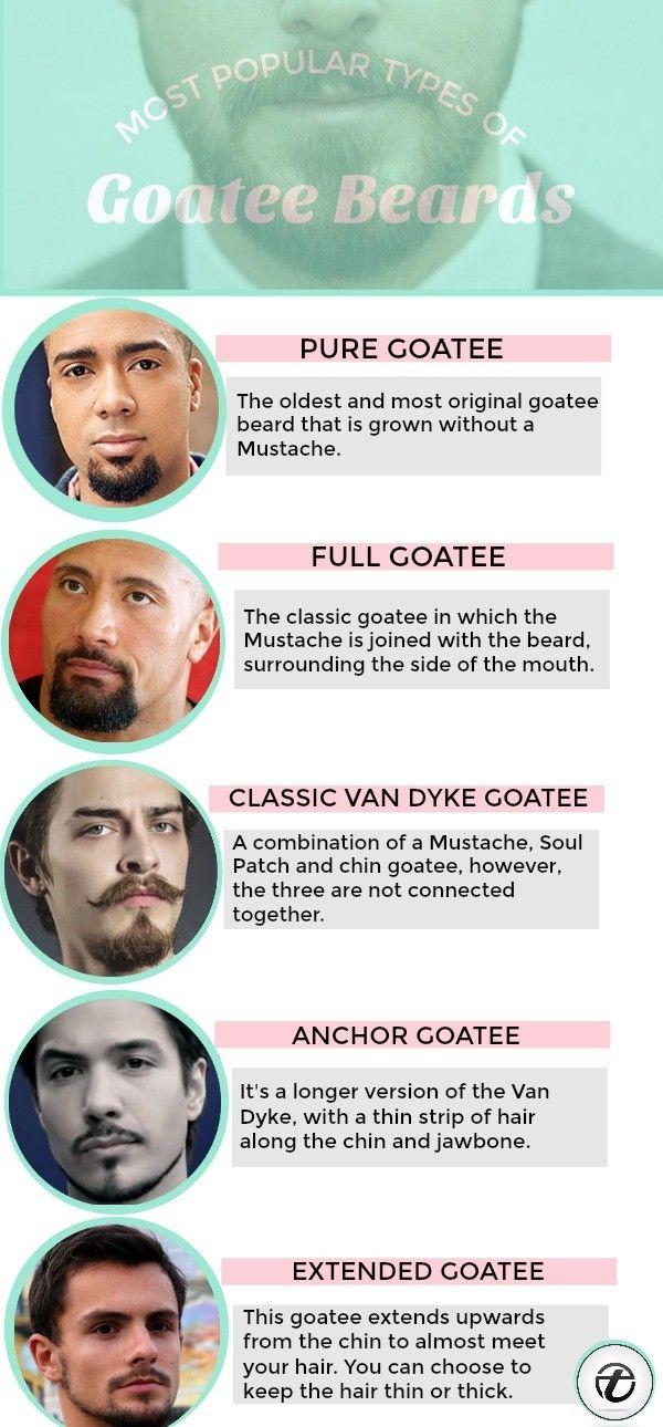 Most popular types of goatee beards for men #goatee #beard