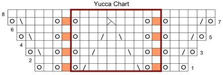yucca chart, Shawl Page 4 of 16