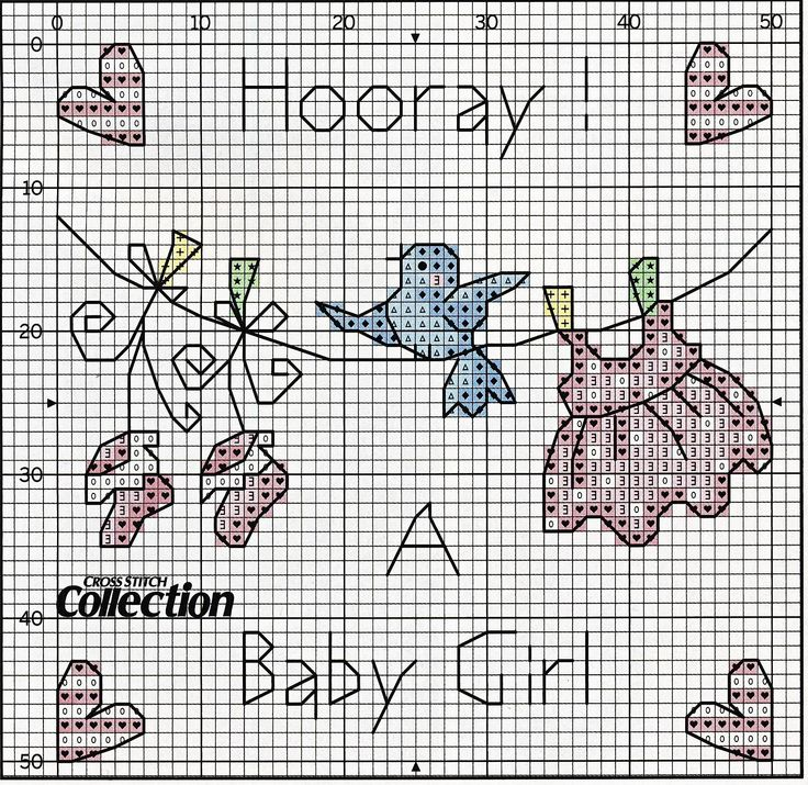 It's a baby girl cross stitch pattern