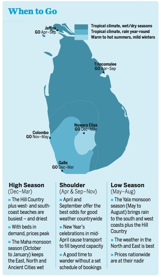 Sri Lanka seasonal weather map