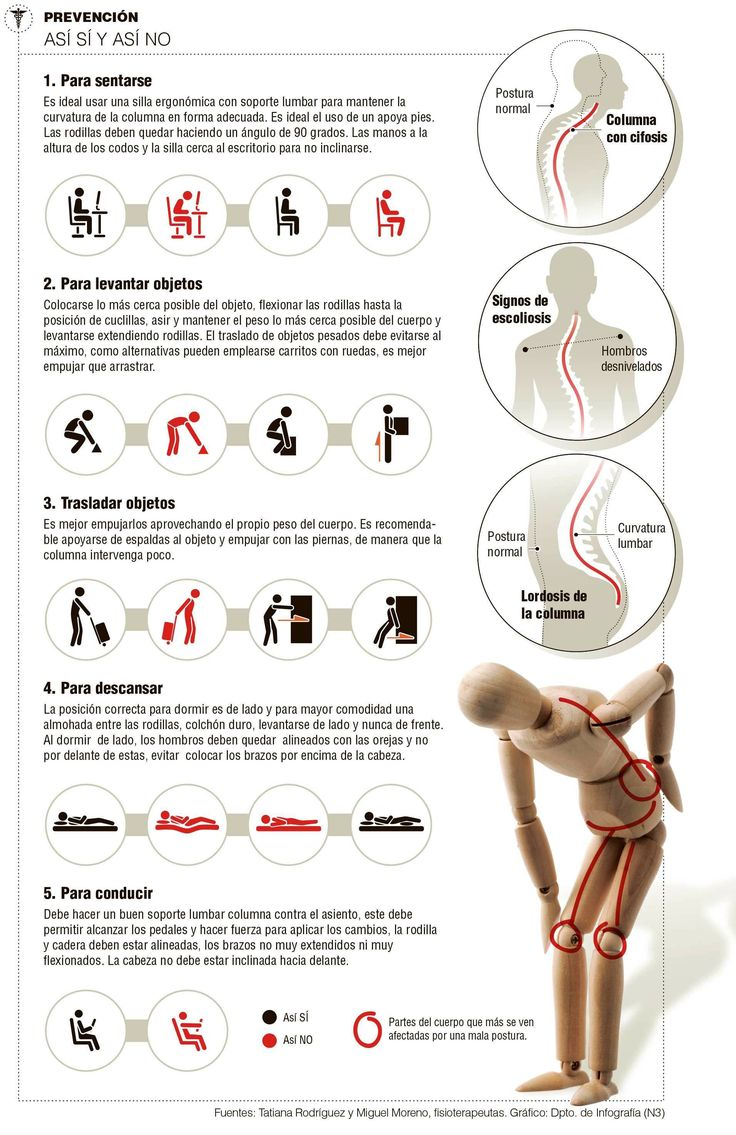 Importante en #fibromialgia La Ergonomía, el arte de cuidar tu cuerpo, aprende cómo. | Fisioterapia Online