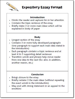expository essay format freebie in laura candlers writing file cabinet