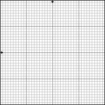 17 best images about cross stitch grids on pinterest for Plastic grid sheets crafts