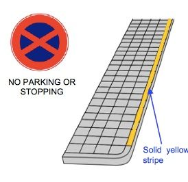 No Parking or Stopping Zone - Solid yellow line