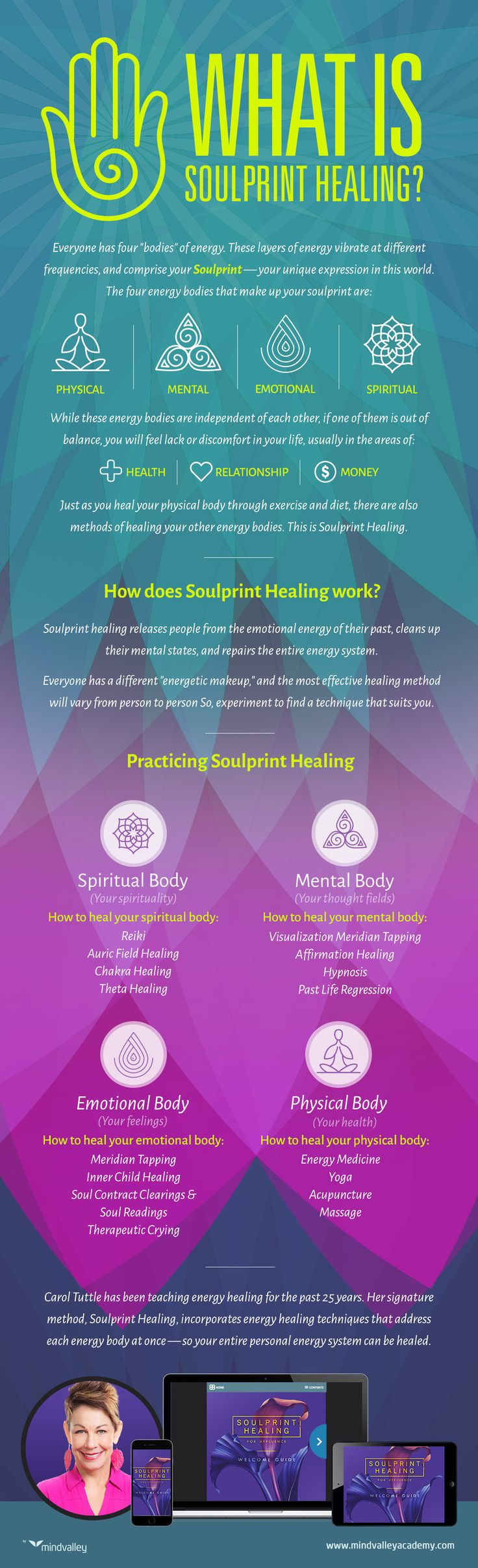 What Is Soulprint Healing - Carol Tuttle