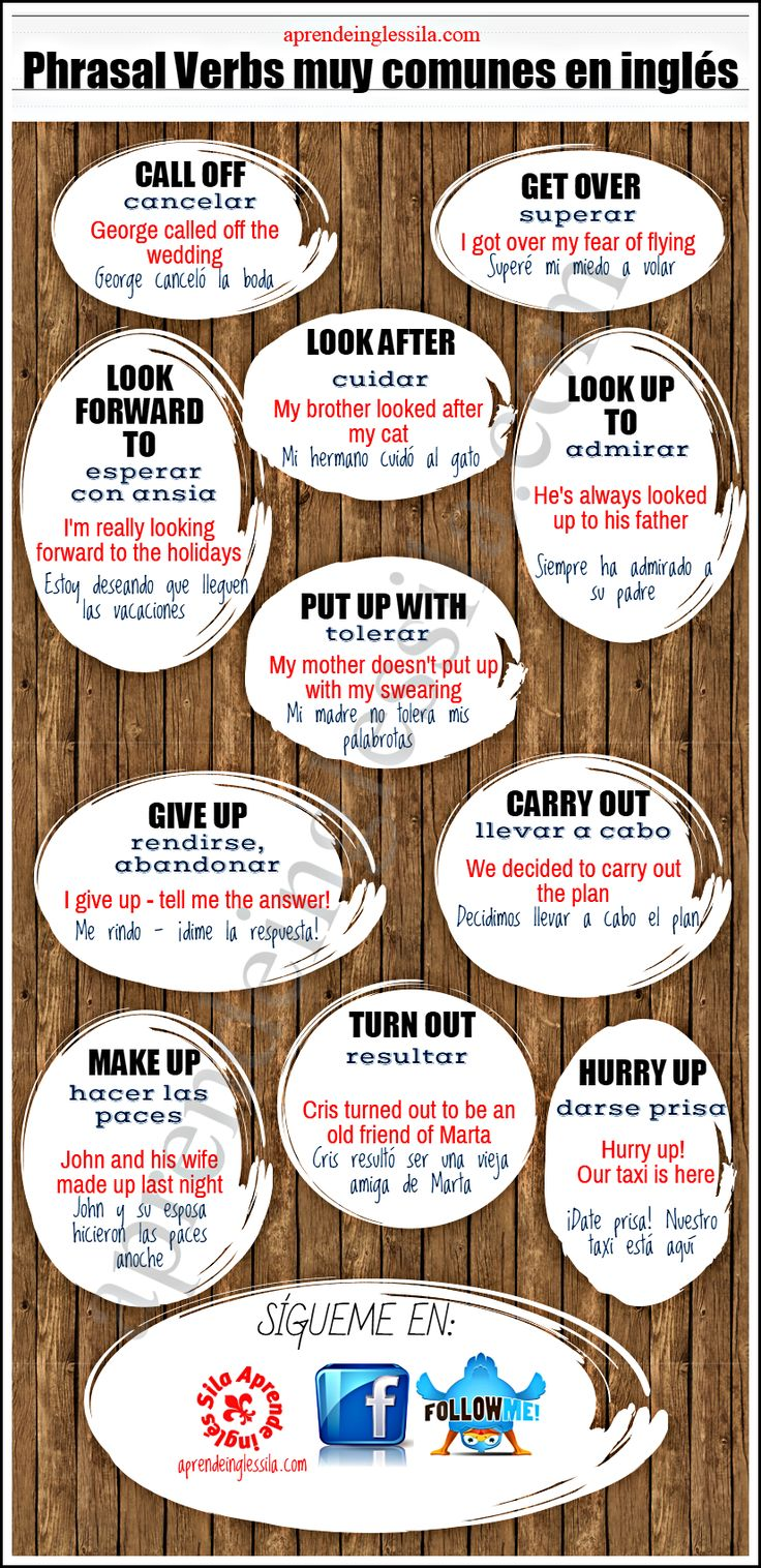 Pharasal verbs