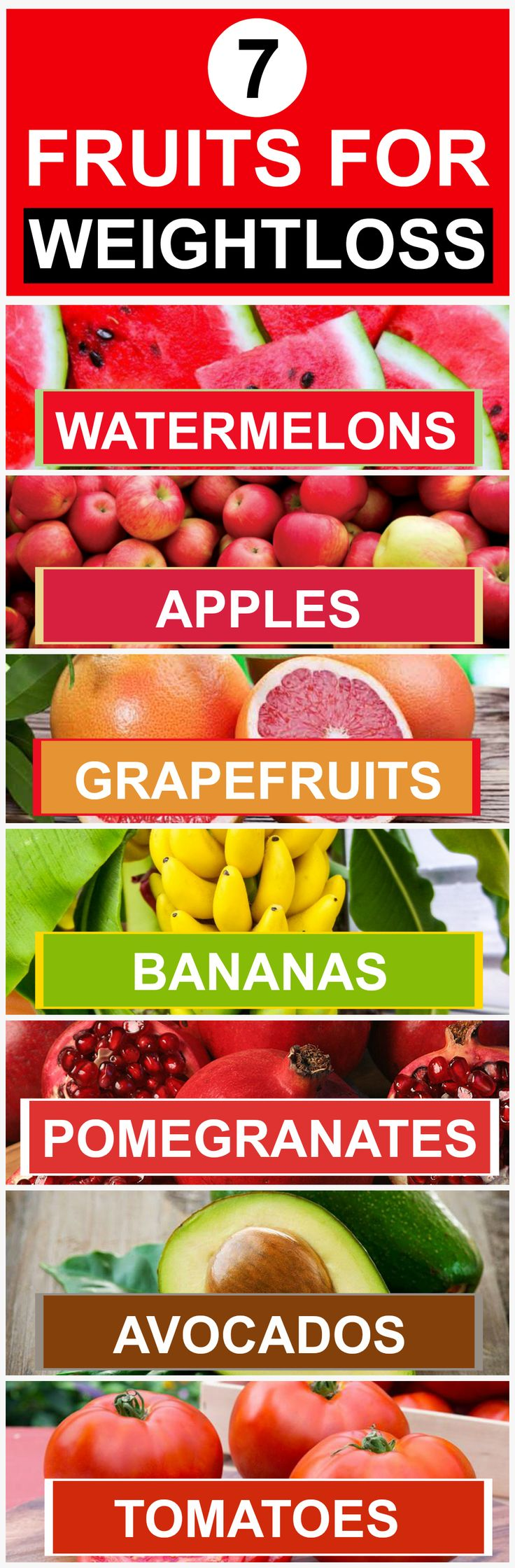 All fresh fruits are best to get included in a diet but some fruits target of belly fat specifically and are helpful in reducing weight in an excellent way. These are discussed here.