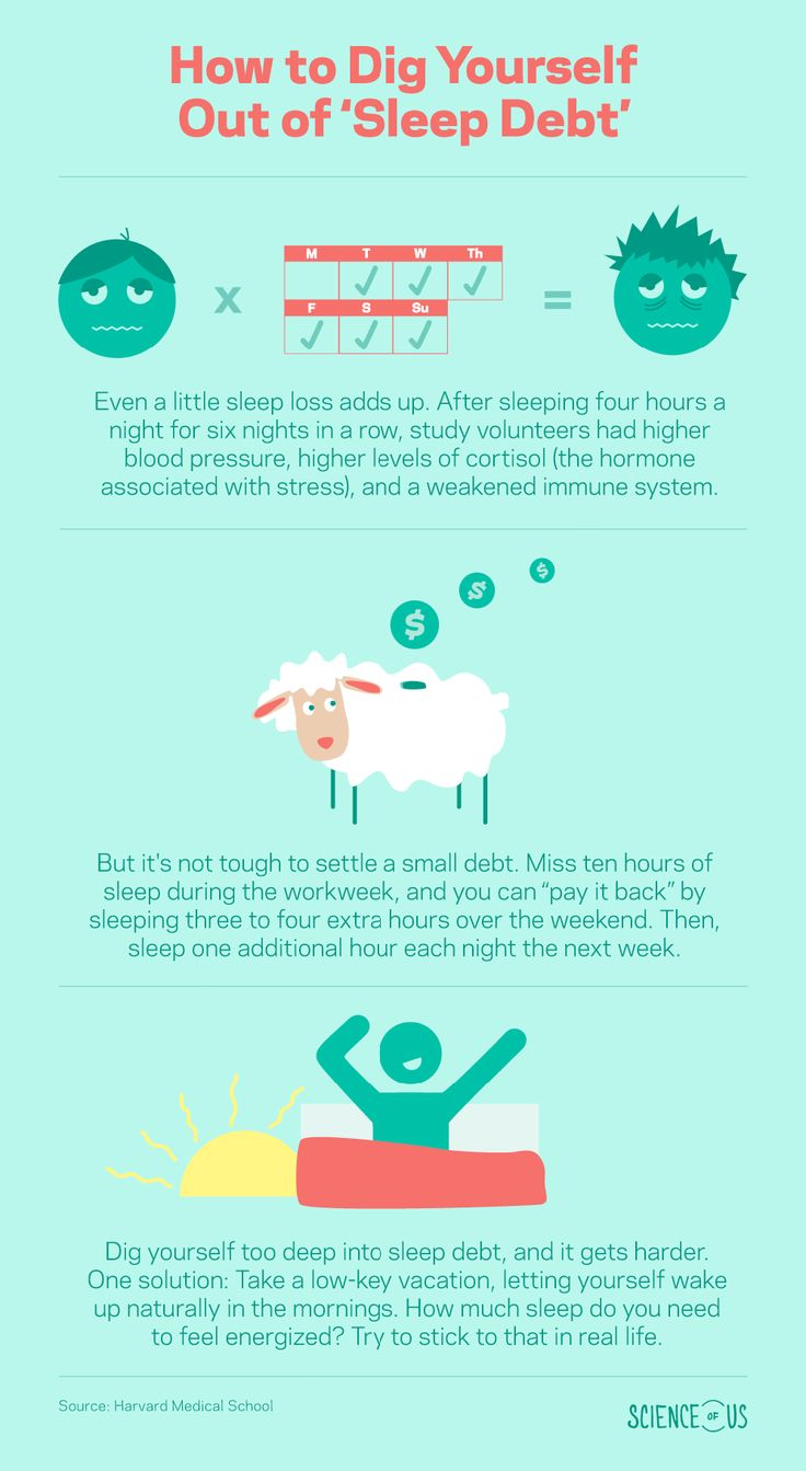 How to Dig Yourself Out of Your Sleep Debt -- Science of Us