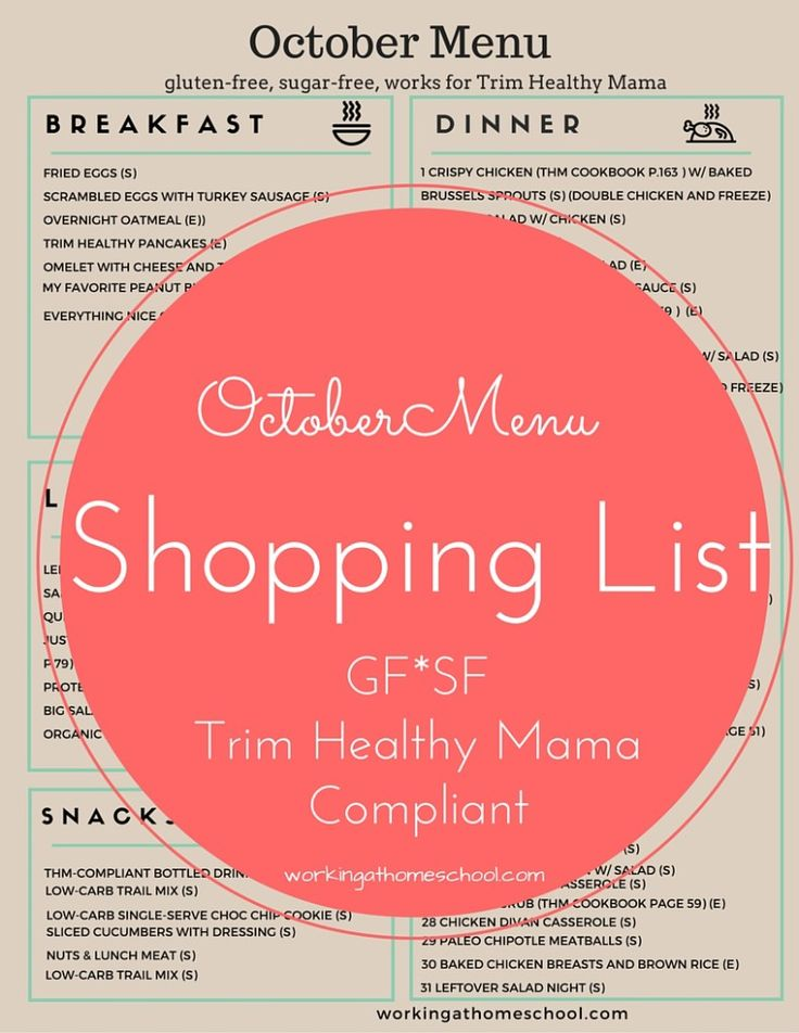 Free printable shopping list for 31 days of THM meals ...