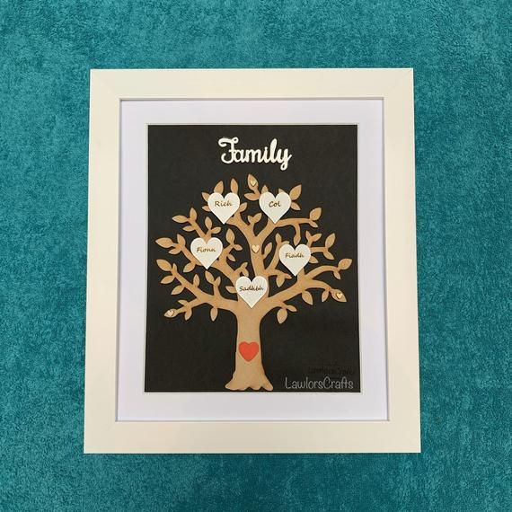 Pin On Family Tree Frames Lawlors Crafts