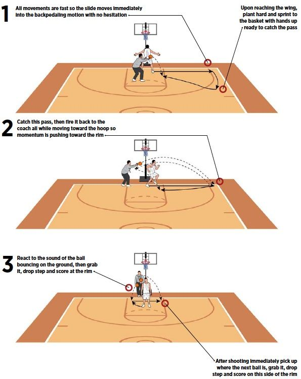 fila shoes 9 5 wide offense plays for shooters