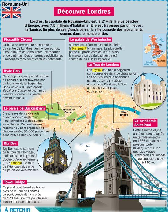 Découvre Londres