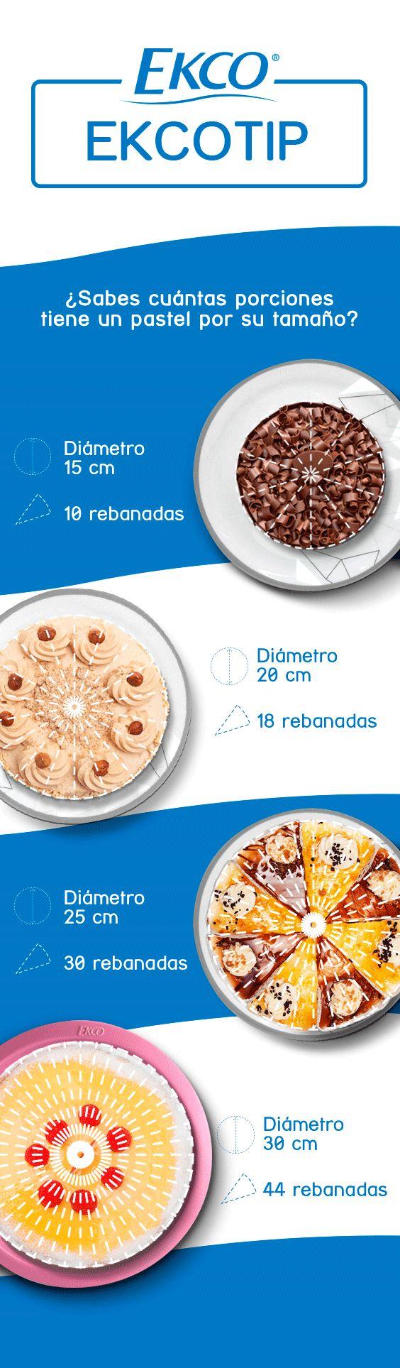 ¿Sabes cuántas porciones tiene un pastel por su tamaño?