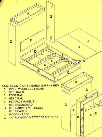 DIY Murphy Bed Plans | DIY Do It Yourself Murphy Bed Plans PDF Plans Download