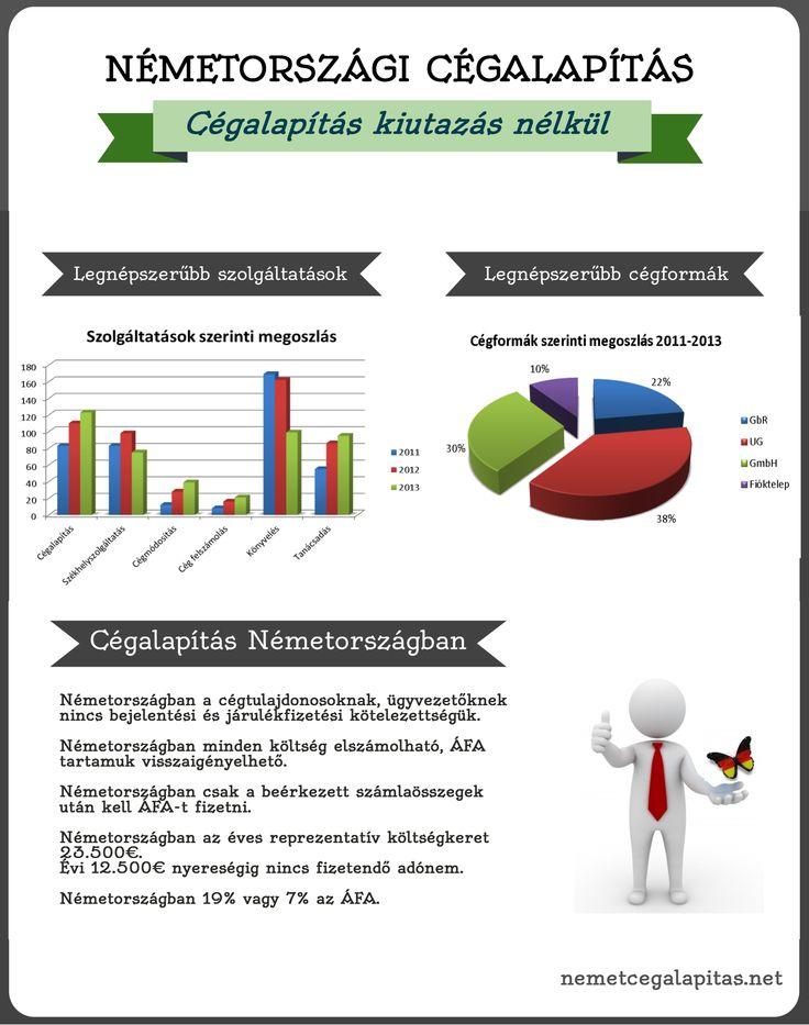 www.nemetcegalapitas.net