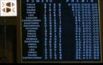 Resultados de las Loterias by El Cafe de Oscar: Resultados sorteo Zodiaco Nro. 1260 del domingo 28...