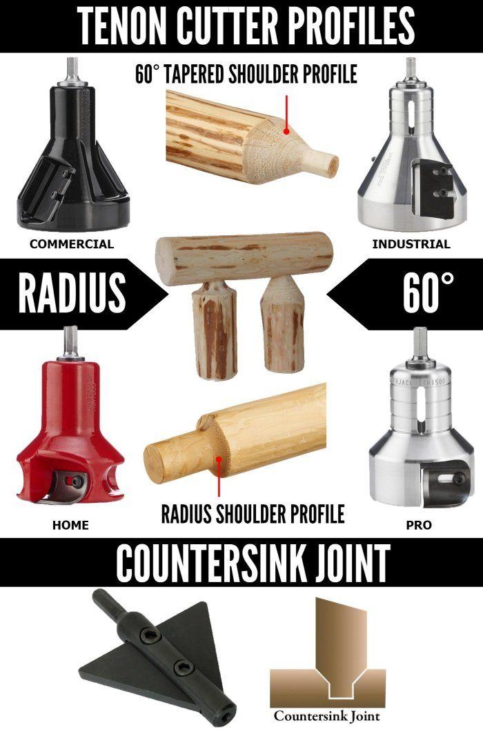 Tenon Joints – Lumberjack Tools