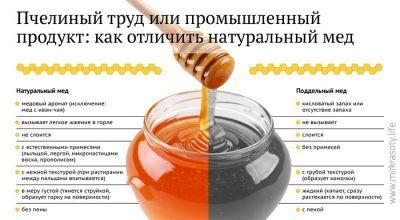 Как отличить настоящий мёд от подделки? 11 способов проверки