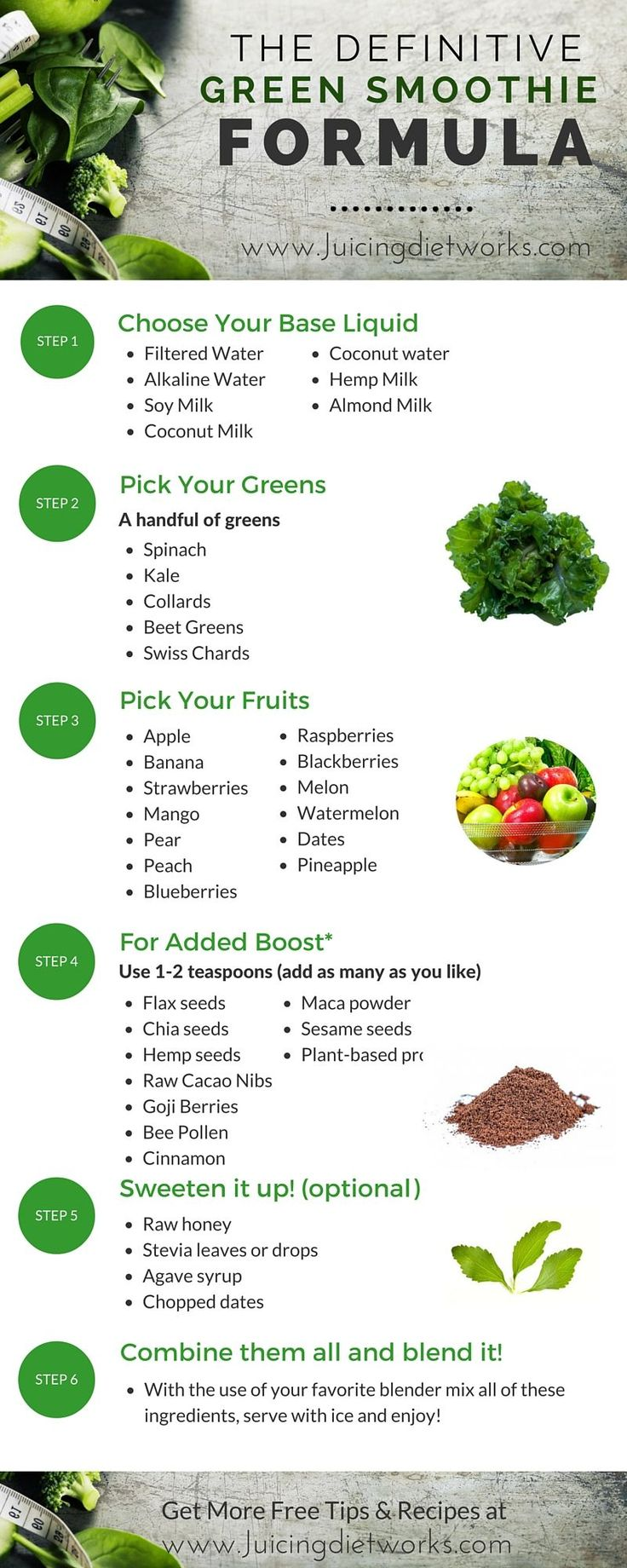Welcome to Juicingdietworks! To help you get up to speed with creating delicious, nutritious and easy to prepare Green Smoothies, we've created this infographic: The Definitive Green Smoothies Formula We've also added tons of useful resources about Green Smoothies. We know that you'll find these resources useful and actionable! Feel free to share this page …