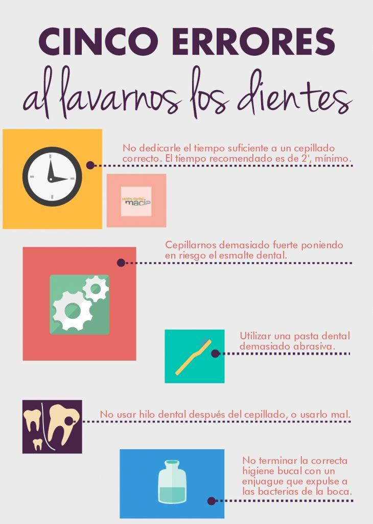 5 errrores del cepillado.K & F Dent Centro Madero Ave. Madero # 1500 -3 zona centro Tijuana B. C. 22000 TEL (664)685-00-58 #K&FDENT