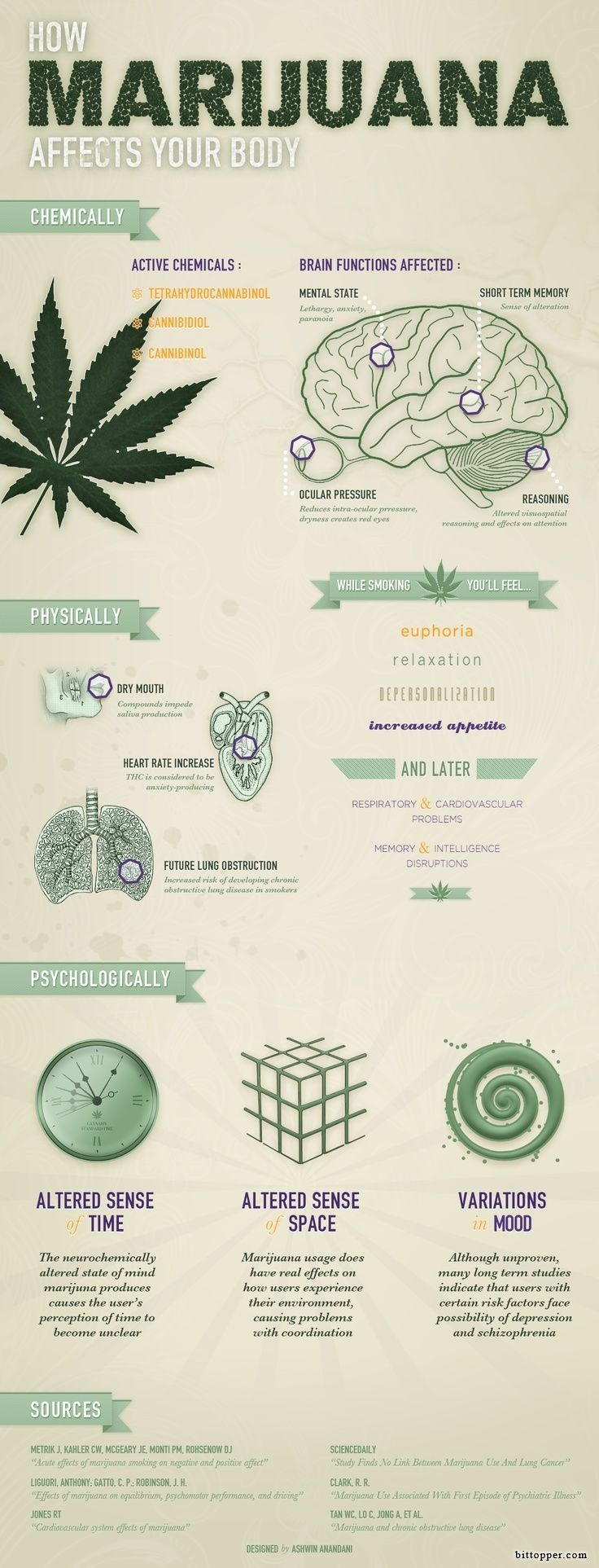 medical marijuana helps majority of americans with chronic health problems The vast majority of studies on the drug have examined potential harm marijuana helps stave off memory problems and alzheimer's-like brain changes photos: 7 uses for medical marijuana.