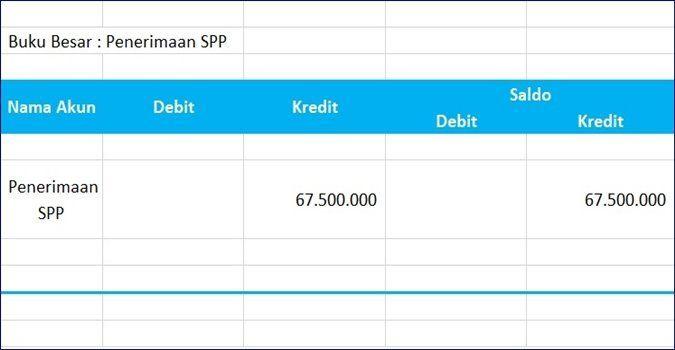 Cara Asik Buat Laporan Keuangan Sekolah Swasta Excel Sekolah Keuangan Sekolah Swasta
