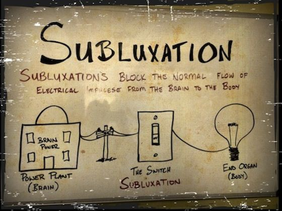 Subluxations can occur in any joint of the body. Keep your body illuminated with regular adjustments!!
