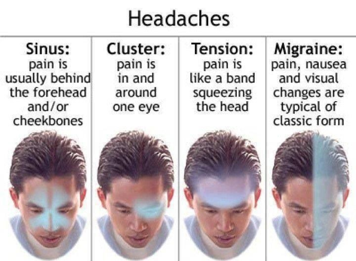 Identifying types of headaches, I've been having trouble with these lately, its nice to put a name to it. I read that wearing headbands may help, and it has!