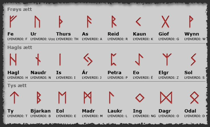 bilder på vikingar | HAGALAZ is the reconstructed Proto-Germanic name of