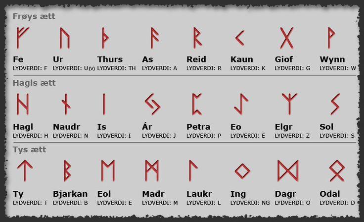 bilder på vikingar   HAGALAZ is the reconstructed Proto-Germanic name of
