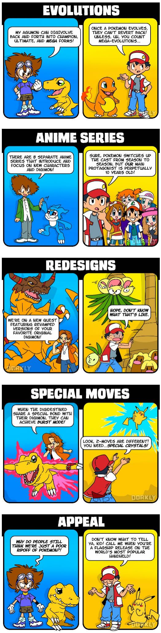 """Don't understand why Digimon is considered a """"ripoff"""" of Pokemon. Once you think about it it's sorta its own thing. Sure Pokemon started the whole """"command your monster"""" thing but Digimon is different."""