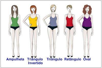 Moda do Bode: TIPO FÍSICO FEMININO